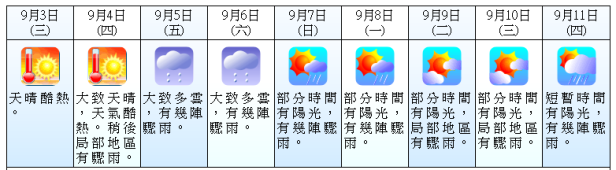 sept2014 weather