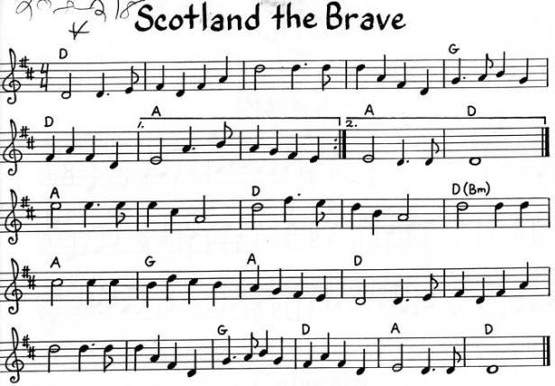 Trad-ScotlandTheBraveFW--D-reel